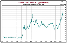 Michael Masters Report Not The Whole Story On Commodity