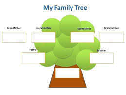 Genealogy Family Tree Forms Printable Family Ree Chart Free Genealogy Charts Ancestry Template
