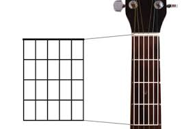 Guitaristguitarist.com Guitar Chord Charts, How To Understand Guitar ...