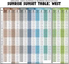 Sunrise And Sunset Schedule April May Ohio Hunting May Days