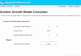 Total Cost Of Ownership Calculator Excel Template Awesome Food Cost
