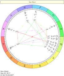 Virgo Astrology Chart New Moon In Virgo Chart On September 20 2017 My Moon Sign