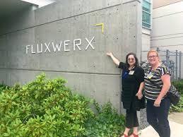 Fluxwerx Fluxwerx Twitter
