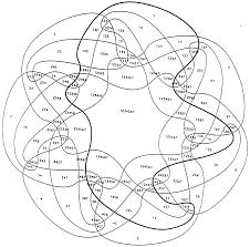 Venn Diagram Of Eastern Church And Western Church On Venn Diagrams And Commonalities Orthocuban