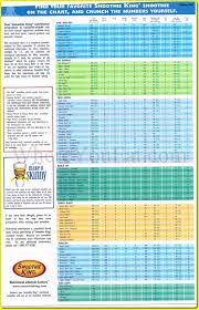 Smoothie King Nutrition Chart Smoothie King Restaurant In Brooklyn 11221 Menus Photos