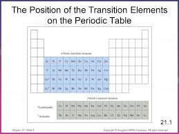 TRANSITION METALS AND COORDINATION CHEMISTRY - ppt download