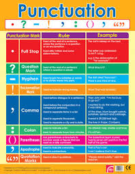 Punctuation Reference Chart School Poster