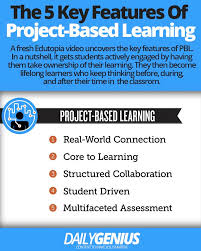 infographic on the 5 key features of project based learning