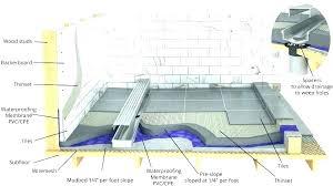 installing bathtub on concrete slab installing bathtub on concrete slab installing installing a tub on concrete installing bathtub on concrete