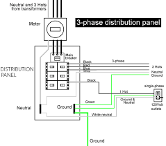 how to wire phase larger image example 3 phase distribution panel shows 120 208 volt service 4 wire 3 hot wires and 1 neutral enter meter box