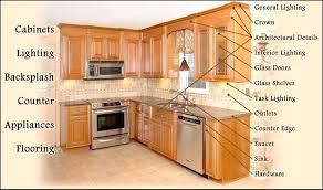 awful kitchen cabinet refacing refacing with cost to how much does it cost to reface kitchen