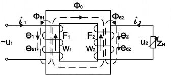 Конструкция и принцип действия трансформаторов Рис 1 3