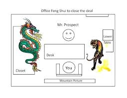 office room feng shui. Office Feng Shui Desk Layout Incredible 4 Room K