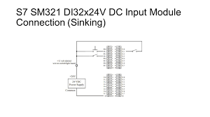 examples of input output wiring diagram controllogix ib dc 8 s7 sm321 di32x24v dc input module connection sinking