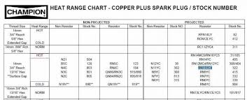 Autolite Heat Range Conversion Chart Abiding Champion Spark Plug Heat Chart Ac Delco Spark Plug