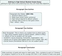essay writing middle school students how to teach your students to write an essay busy teacher