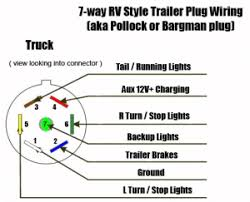 7 pole flat trailer wiring diagram wiring diagram and schematic 7 wire trailer plug diagram