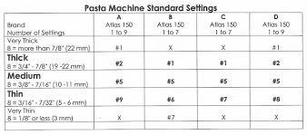Spaghetti Number Chart Saturday School Pasta Machine Standard Settings Maggie Maggio