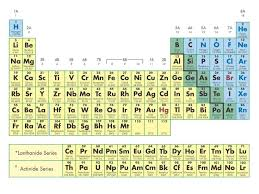 periodic table of elements jpg new hd periodic tabl periodic table of elements jpg new hd