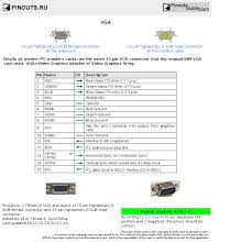 vga pinout diagram pinouts ru vga diagram