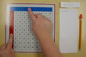 Addition Finger Chart 1 Montessori Album