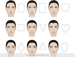 how to apply makeup for diffe face shapes correct makeup diffe face shapesmakeup tips for diffe