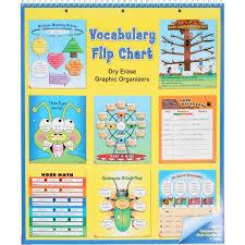 Vocabulary Flip Chart