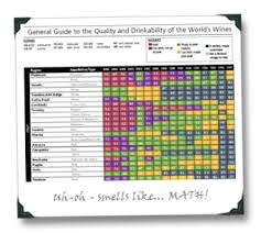 Wine Spectator Vintage Chart 2016 Do You Care About Vintage Charts Wine Spectator Giveaway