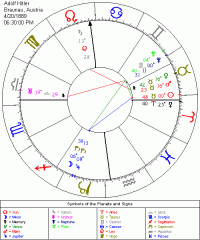 Astrolabe Free Birth Chart Astrolabe Free Natal Birth Chart 1000 Ideas About Free