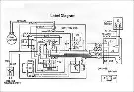 how to construct wiring diagrams industrial controls figure 1 is a typical example of one of these diagrams taken from a condensing unit of a well known manufacturer of residential air conditioners