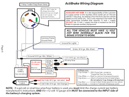 wiring diagram for semi trailer the wiring diagram at brake 7 way 7 Way Plug Diagram 7 awesome trailer brake wiring diagram gallery endearing enchanting 7 way trailer plug diagram