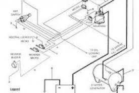 gas club car ignition switch wiring diagram wiring diagram gas club car wiring diagram free at Gas Club Car Ignition Switch Wiring Diagram