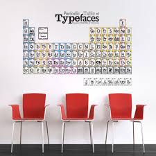 creative office walls. Periodic Table Of Typefaces - Perfect For A Graphic Designer\u0027s Office! Creative Office Walls