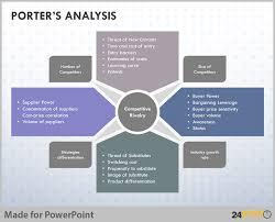 industry analysis template tips to visualise porter analysis model on powerpoint
