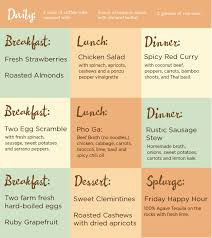 Liquid Diet Chart For Weight Loss Healthy Weight Loss Diet Healthy O Healthy