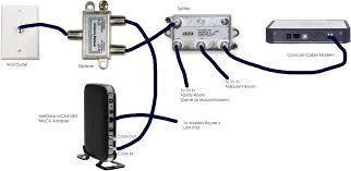 cable modem wiring diagram just another wiring diagram blog • comcast cable modem setup diagram wiring diagram origin rh 2 10 5 darklifezine de 9 pin null modem cable wiring diagram rs232 null modem cable wiring
