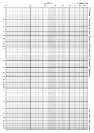 Semi Log Graph Paper Online Zlatan Fontanacountryinn Com