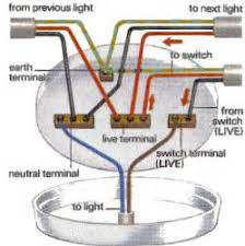 electrical wiring diagrams ceiling light images electrical wiring diagrams for ceiling light electrical