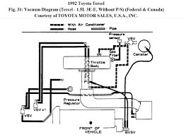 92 tercel engine diagram wiring diagram operations 1993 toyota tercel cooling system diagram wiring diagram list 92 tercel engine diagram