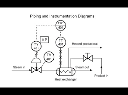 How To Read Piping And Instrumentation Diagram P Id Youtube