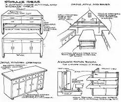 Scrapbook Room With Builtin Craft StorageSewing Room Layouts And Designs