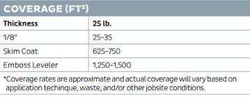 Self Leveling Coverage Chart Bostik Webcrete 95 Fast Setting High Strength Floor Patch 40 Lb D63170