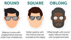 Glasses And Face Shape Chart How To Pick The Best Sunglasses For Your Face Shape Infographic