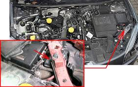 renault megane iii 2008 2015 < fuse box diagram the location of the fuses in the engine compartment renault megane iii 2008