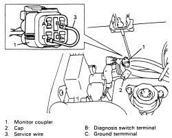 1995 suzuki sidekick engine diagram 1995 diy wiring diagrams where is the 1995 suzuki sidekick 16valve test connector