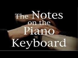 Piano Note Chart Piano Notes The Notes On The Piano Keyboard With Piano Notes Chart