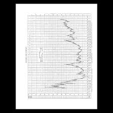 The Stock Picture Stock Charts 118 Companies 1926 Through 1953 By M C Horsey Company