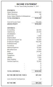 Income Statement Example Income Statement Profit Loss