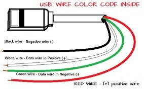usb wire color code and the four wires inside usb wiring USB to 3.5Mm Audio Jack Wiring Diagram at Mini Usb To Micro Usb Crossover Wiring Diagram