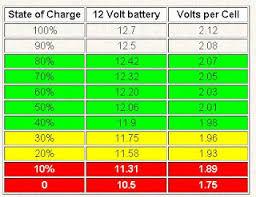 Batteries Recycling November 2016
